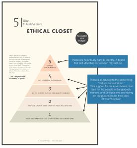 ethical_closet